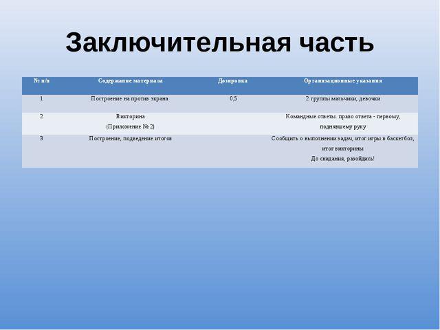 Заключительная часть № п/пСодержание материалаДозировка Организационные ук...