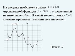 На рисунке изображен график -производной функции , определенной на интервале