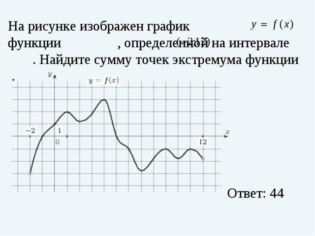 На рисунке изображен график функции , определенной на интервале . Найдите сум...