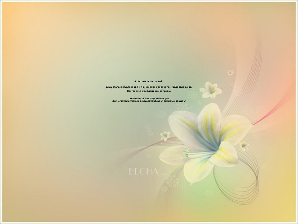 III. Актуализация знаний.  Цель этапа: актуализация и личностное восприяти...