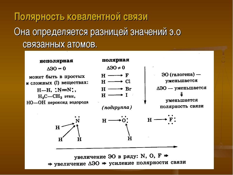 Полярность ковалентной связи Она определяется разницей значений э.о связанных...
