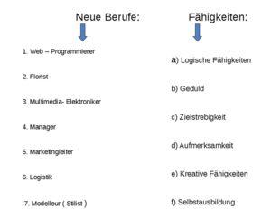 Neue Berufe: Fähigkeiten: 1. Web – Programmierer 2. Florist 3. Multimedia- E