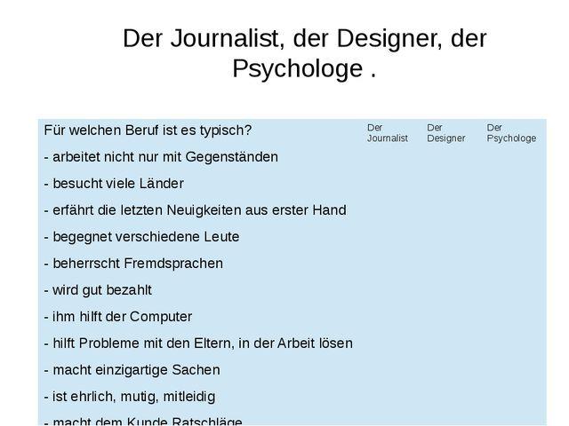 Der Journalist, der Designer, der Psychologe . Für welchen Beruf ist es typis...
