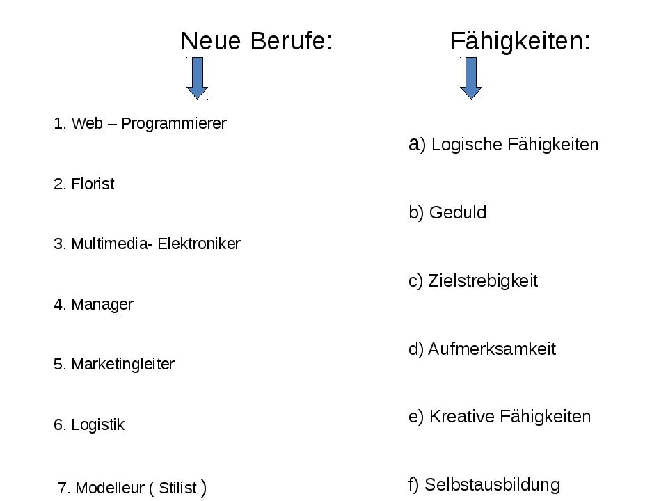 Neue Berufe: Fähigkeiten: 1. Web – Programmierer 2. Florist 3. Multimedia- E...
