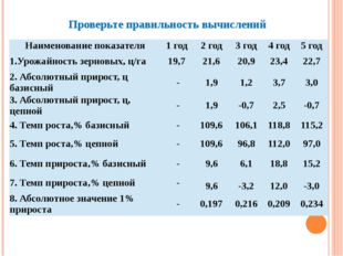 Проверьте правильность вычислений Наименование показателя 1 год 2 год 3 год 4