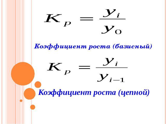 Коэффициент роста (базисный) Коэффициент роста (цепной)