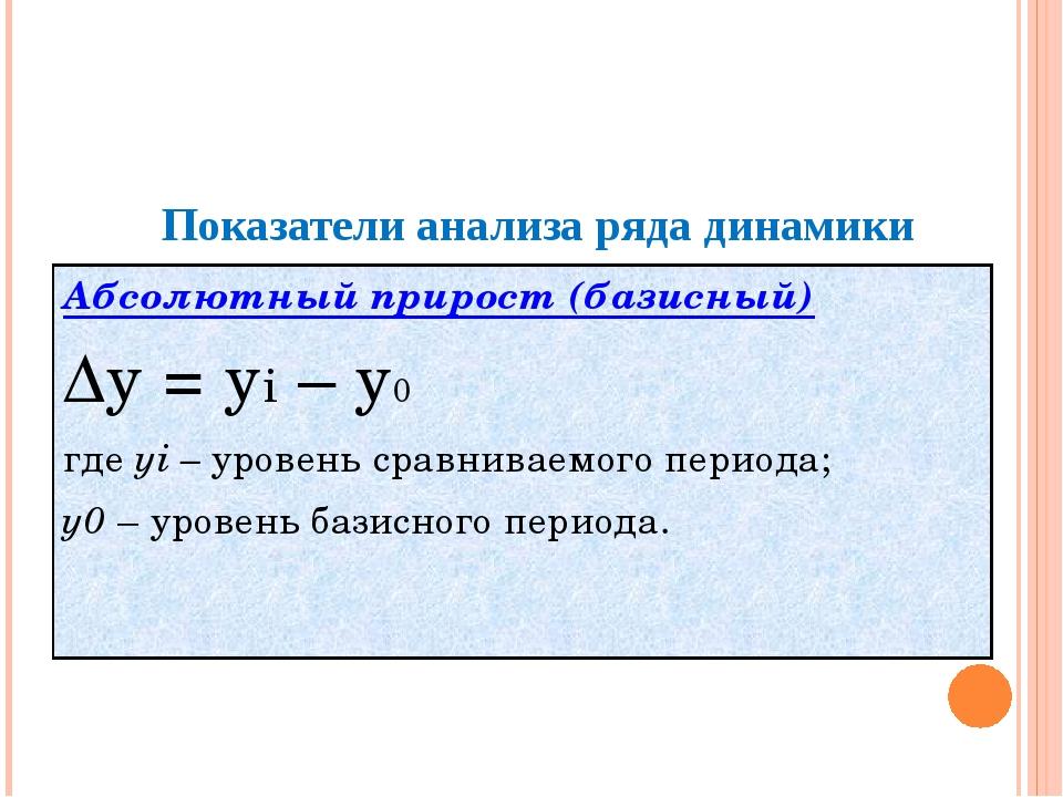 Показатели анализа ряда динамики Абсолютный прирост (базисный) Δy = yi – y0...