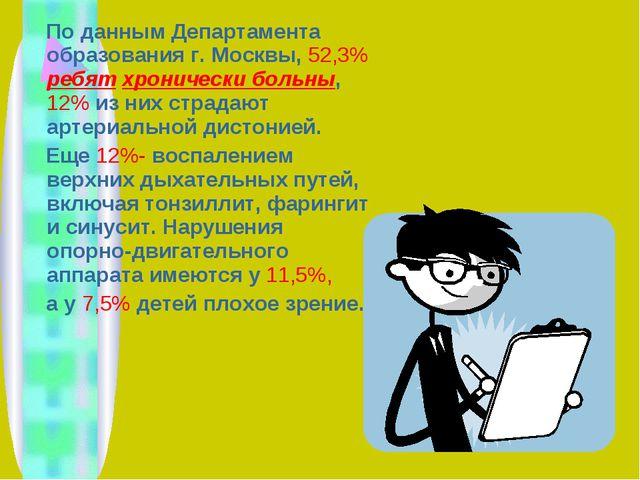 По данным Департамента образования г. Москвы, 52,3% ребят хронически больны,...