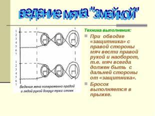 Техника выполнения: При обводке «защитника» с правой стороны мяч вести правой