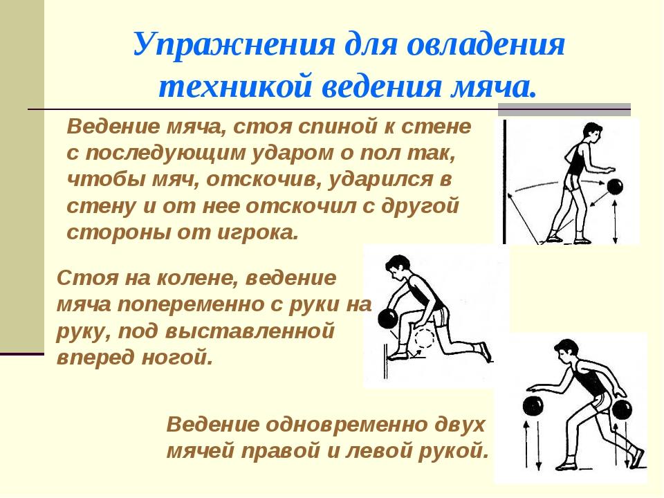 Упражнения для овладения техникой ведения мяча. Ведение мяча, стоя спиной к с...