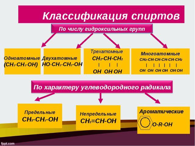 Одноатомные (СН3-CH2-ОН) Двухатомные НО-СН2-СН2-ОН Трехатомные СН2-СН-СН2 |...