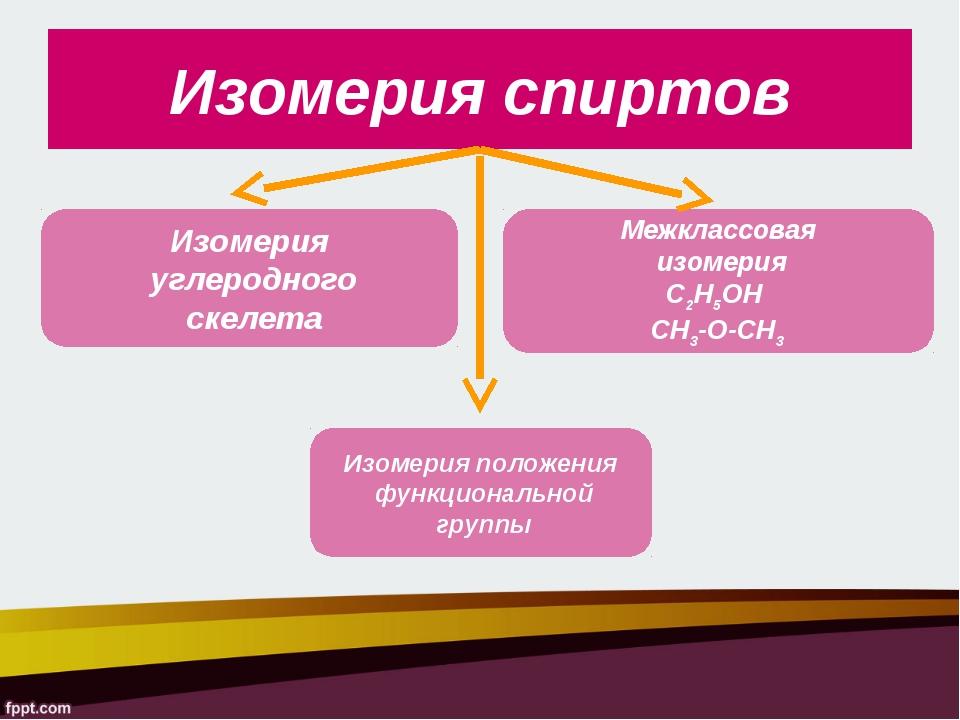 Изомерия спиртов