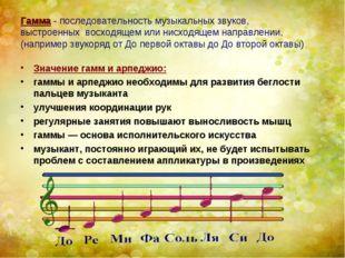 Гамма - последовательность музыкальных звуков, выстроенных восходящем или нис