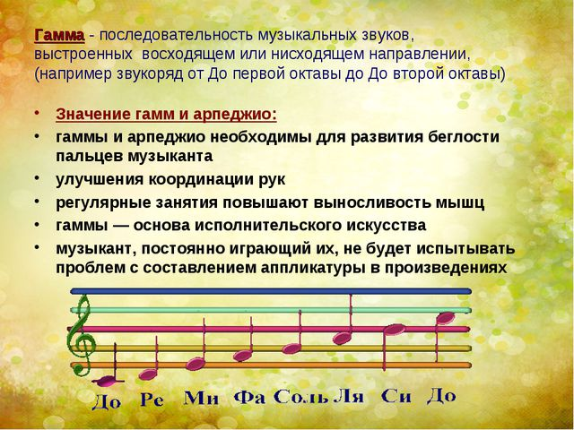 Гамма - последовательность музыкальных звуков, выстроенных восходящем или нис...