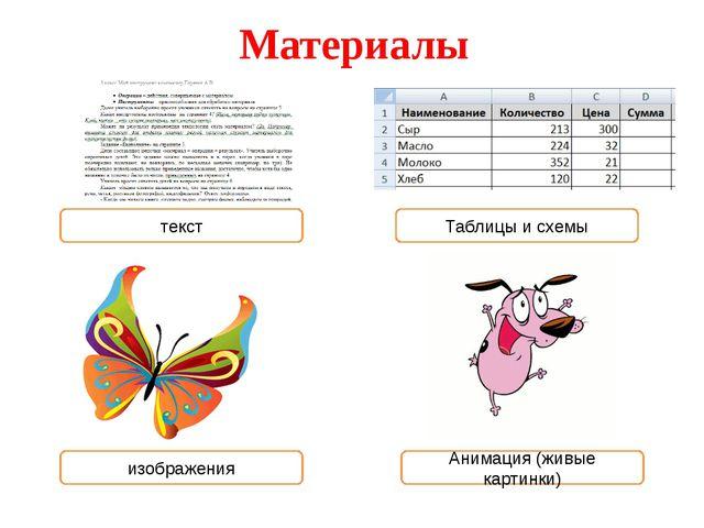Материалы текст Таблицы и схемы изображения Анимация (живые картинки)