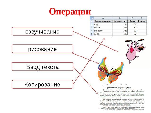 Операции озвучивание рисование Ввод текста Копирование