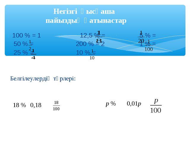 100 % = 1 12,5 % = 5 % = 50 % =  200 % = 21 % = 25 % =  10 % = Белгі...