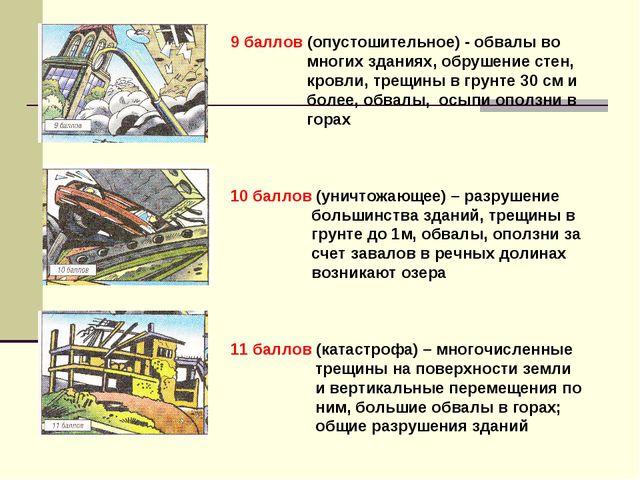 9 баллов (опустошительное) - обвалы во многих зданиях, обрушение стен, кровли...