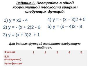 Задание 6. Постройте в одной координатной плоскости графики следующих функций