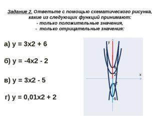 Задание 2. Ответьте с помощью схематического рисунка, какие из следующих функ