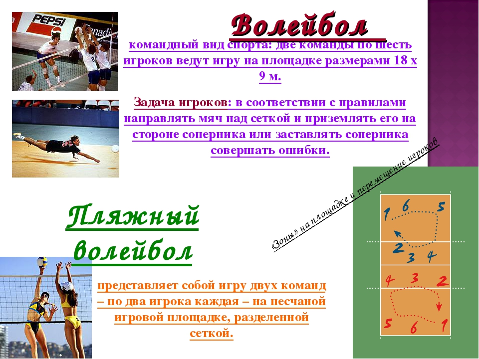 Волейбол командный вид спорта: две команды по шесть игроков ведут игру на пло...