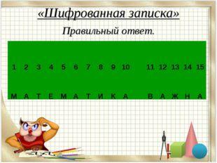 «Шифрованная записка» Правильный ответ. 123456789101112131415