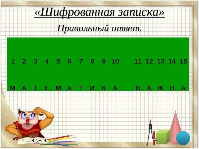 «Шифрованная записка» Правильный ответ. 123456789101112131415...