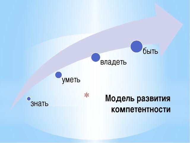 Модель развития компетентности