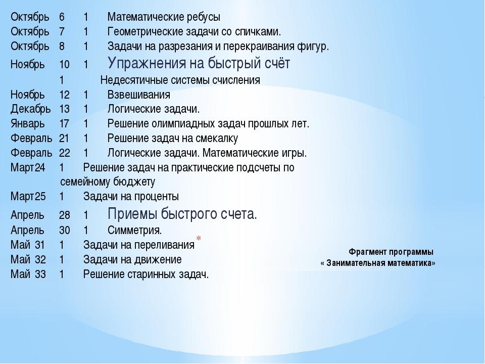 Фрагмент программы « Занимательная математика» Октябрь61Математические ре...