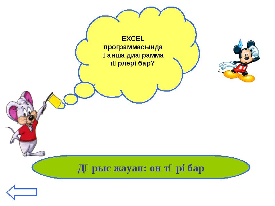 EXСEL программасында қанша диаграмма түрлері бар? Дұрыс жауап: он түрі бар