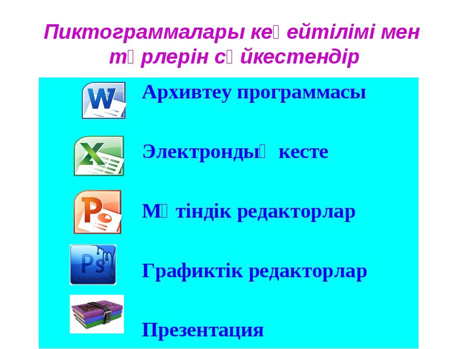 Пиктограммалары кеңейтілімі мен түрлерін сәйкестендір