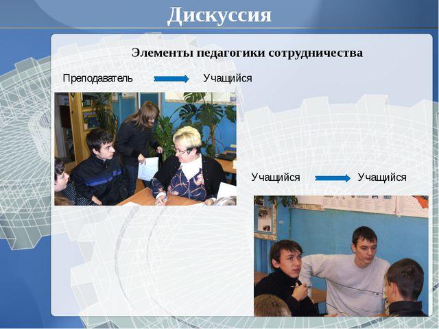 Дискуссия Элементы педагогики сотрудничества Учащийся Преподаватель Учащийся...