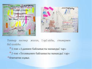 Топтар постер жасап, қорғайды, стикермен бағалайды. 1-топ «Адаммен байланысты