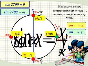 x y 1 -1 1 -1 0 (1;0) (0;1) ( ̶ 1;0) (0; ̶ 1) Используя точку, соответствующ