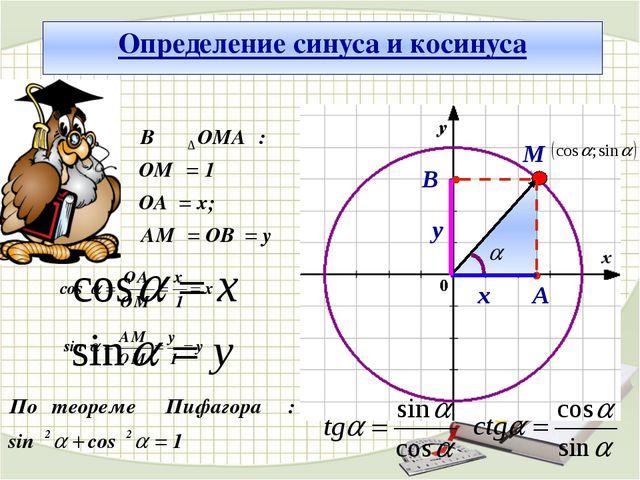 x y A B M Определение синуса и косинуса