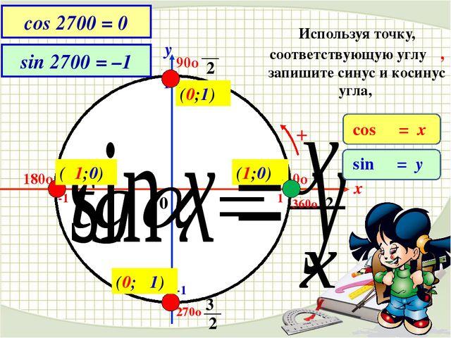 x y 1 -1 1 -1 0 (1;0) (0;1) ( ̶ 1;0) (0; ̶ 1) Используя точку, соответствующ...