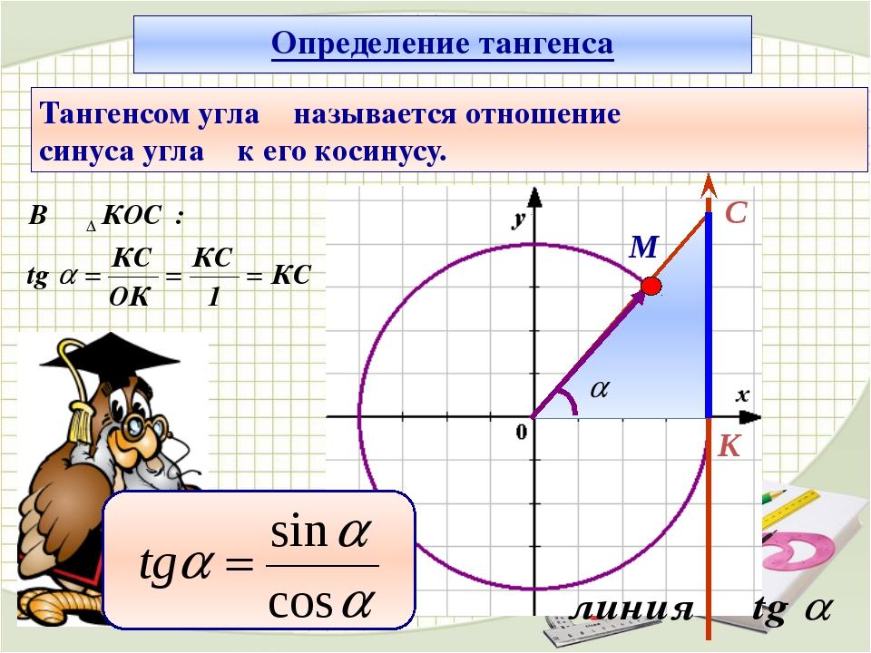 M C K Определение тангенса Тангенсом угла α называется отношение синуса угла...