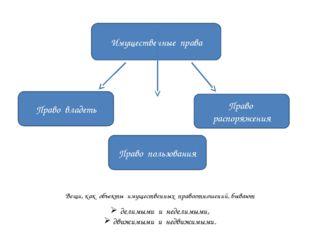Имущественные права Право владеть Право пользования Право распоряжения Вещи,