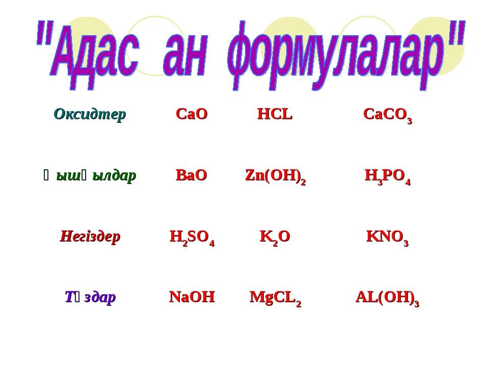 ОксидтерCaOHCLCaCO3 ҚышқылдарBaOZn(OH)2H3PO4 НегіздерH2SO4K2OKNO3 Тұ...