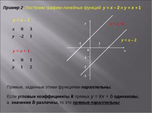 Пример 2. Построим графики линейных функций у = х – 2 и у = х + 1. у = х – 2