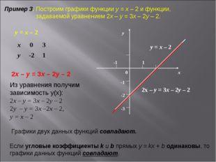 Пример 3. Построим графики функции у = х – 2 и функции, задаваемой уравнением