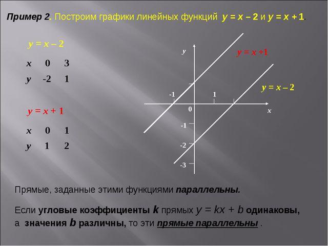 Пример 2. Построим графики линейных функций у = х – 2 и у = х + 1. у = х – 2...