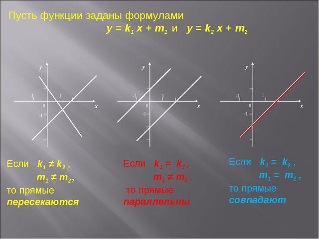 Пусть функции заданы формулами y = k1 x + m1 и y = k2 x + m2 Если k1 ≠ k2 , m...