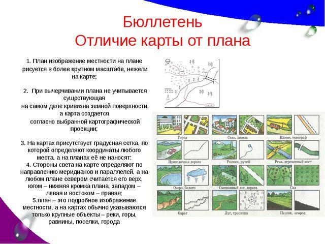 Бюллетень Отличие карты от плана 1. План изображение местности на плане рисуе...