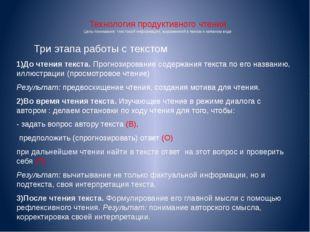 Технология продуктивного чтения Цель-понимание текстовой информации, выраженн