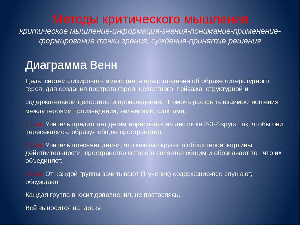 Методы критического мышления критическое мышление-информация-знания-понимание...