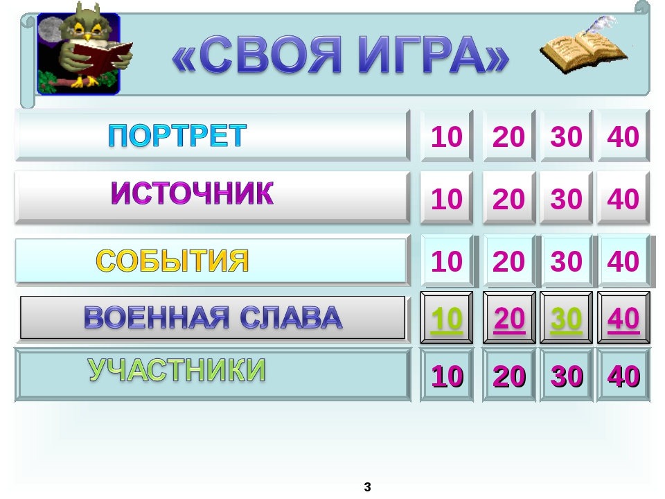 * 10 20 30 40 40 30 20 10 40 30 20 10