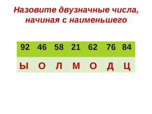 Назовите двузначные числа, начиная с наименьшего М Ы О Л О Д Ц 9246582162