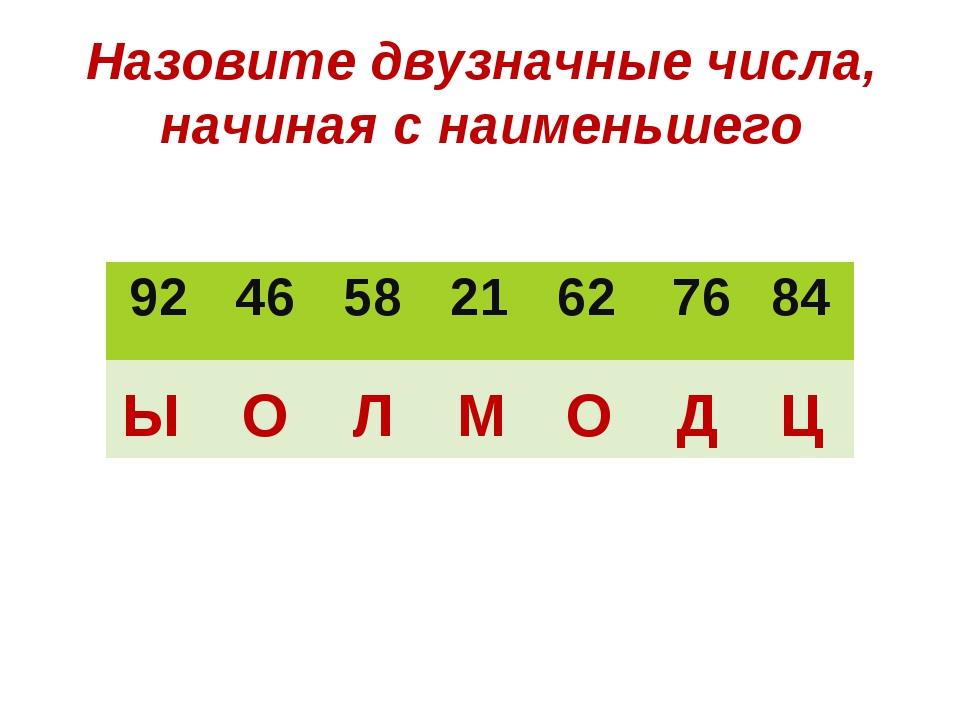 Назовите двузначные числа, начиная с наименьшего М Ы О Л О Д Ц 9246582162...