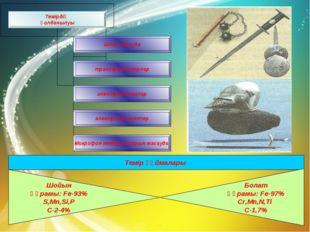 Темір құймалары Шойын Құрамы: Fe-93% S,Mn,Si,P C-2-4% Болат Құрамы: Fe-97% Cr